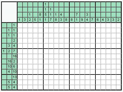 Распечатать японский кроссворд 12: Зайчик.